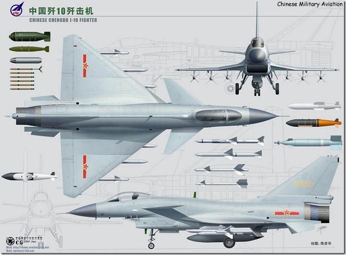 chengdu-j-10-fighter-plane